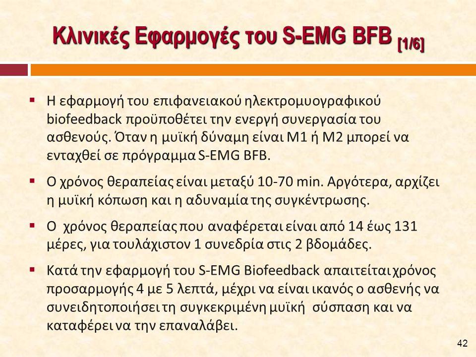 Κλινικές Εφαρμογές του S-EMG BFB [2/6]